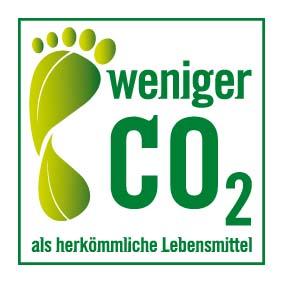 Zurueck zum Ursprung - CO2-Fußabdruck