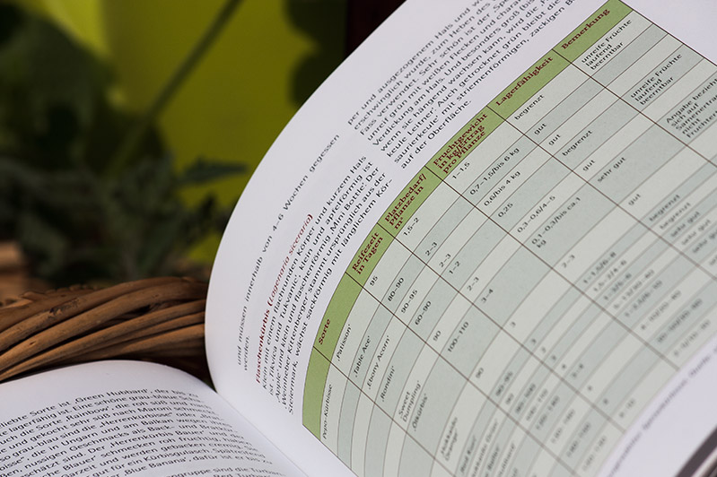 Das große Biogarten-Buch: Tabellen