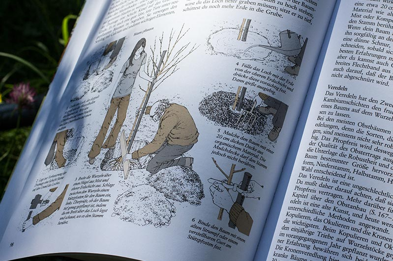 """Bildbeschreibungen im Buch """"Selbstversorgung aus dem Garten"""" von John Seymour."""